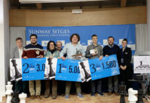 clausura del VI Sunway Sitges International Chess Festival